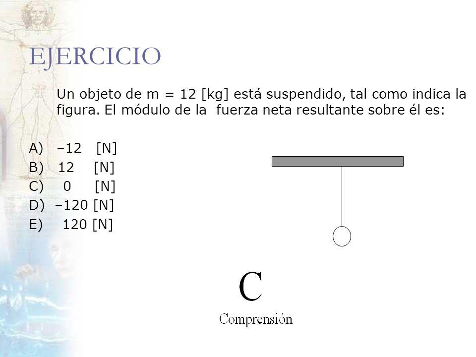 EJERCICIO Un objeto de m = 12 [kg] está suspendido, tal como indica la figura. El módulo de la fuerza neta resultante sobre él es: